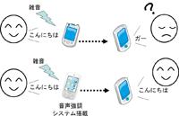 雑音除去システムを搭載した携帯電話